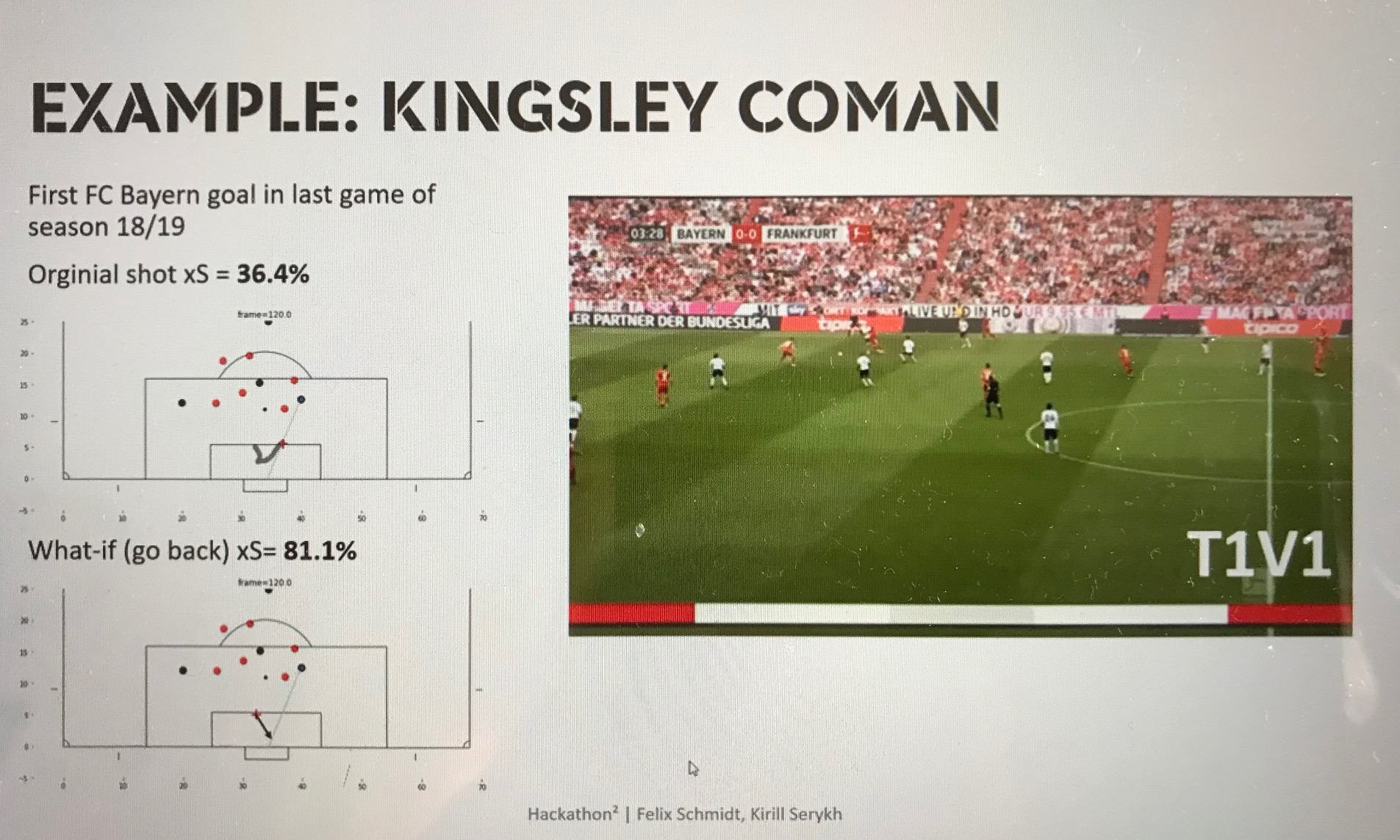 Example: Kingsley Coman